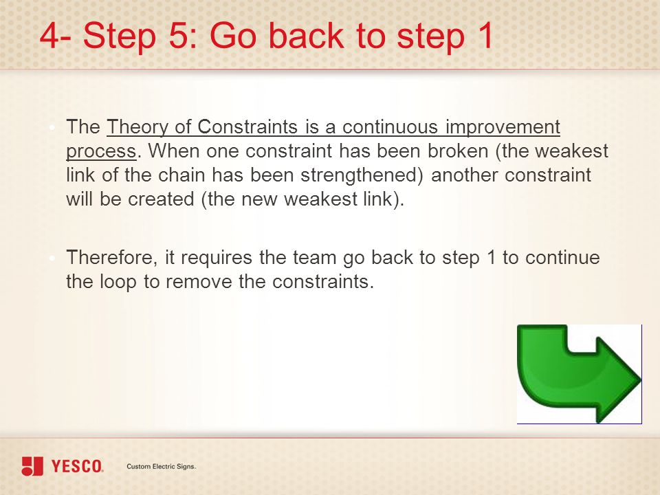 4- Step 5: Go back to step 1