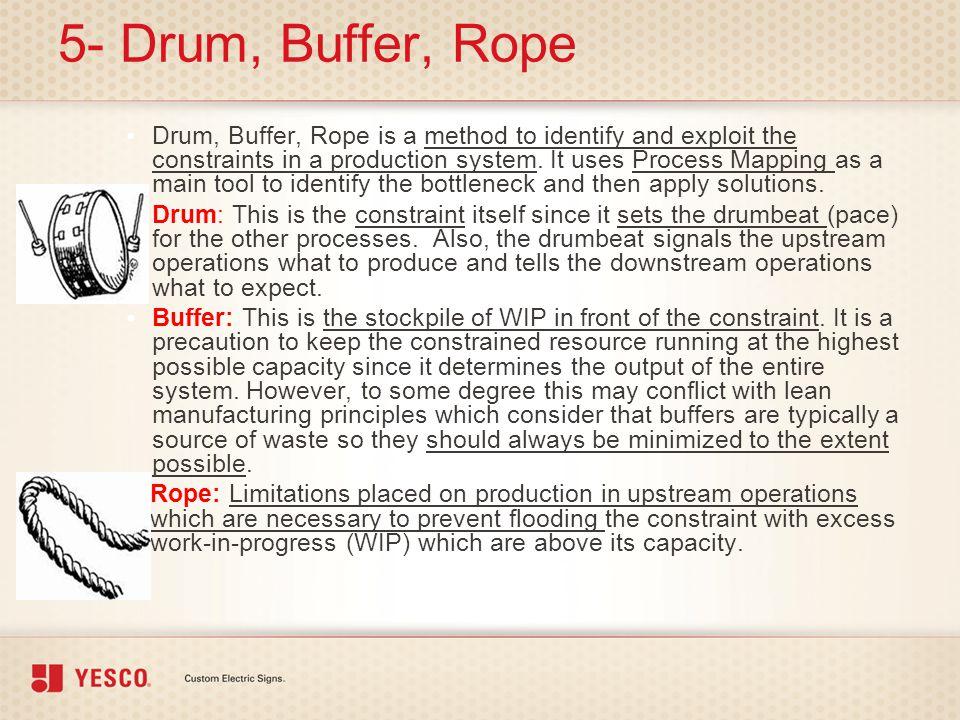 5- Drum, Buffer, Rope