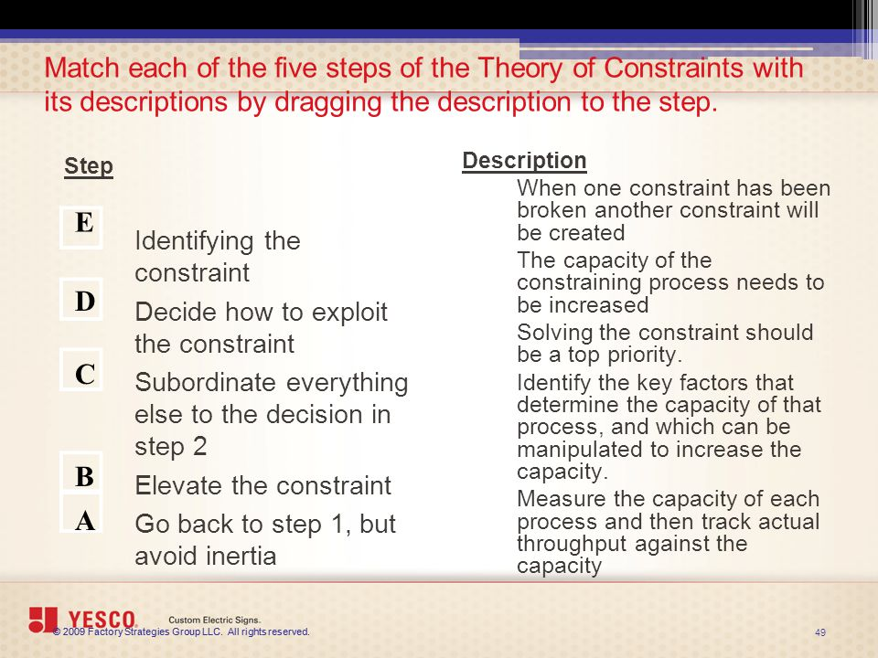 Match each of the five steps of the Theory of Constraints with its descriptions by dragging the description to the step.