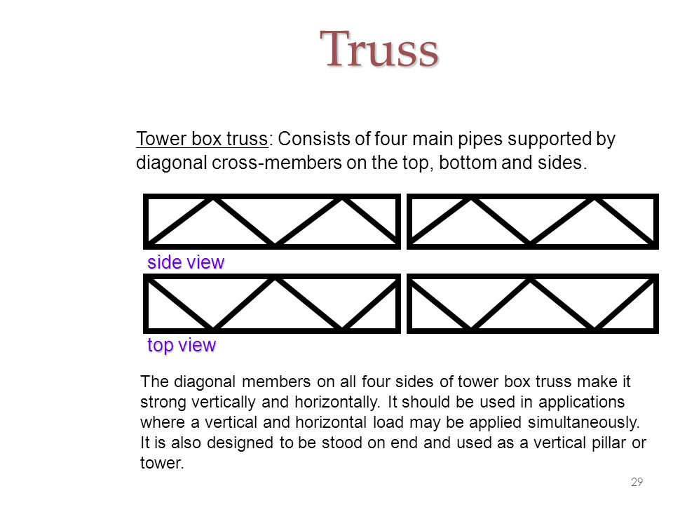 Truss Tower box truss: Consists of four main pipes supported by diagonal cross-members on the top, bottom and sides.