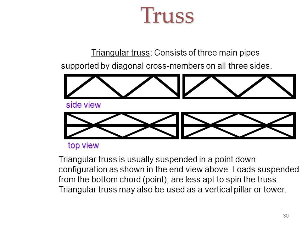 Truss Triangular truss: Consists of three main pipes supported by diagonal cross-members on all three sides.