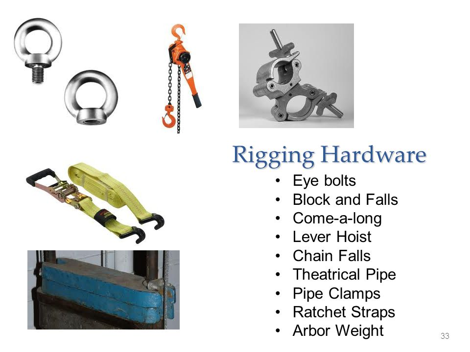 Rigging Hardware Eye bolts Block and Falls Come-a-long Lever Hoist