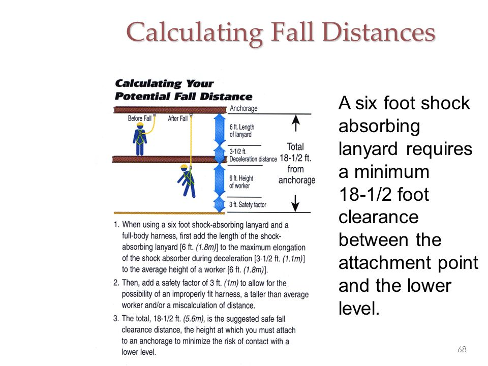 Calculating Fall Distances