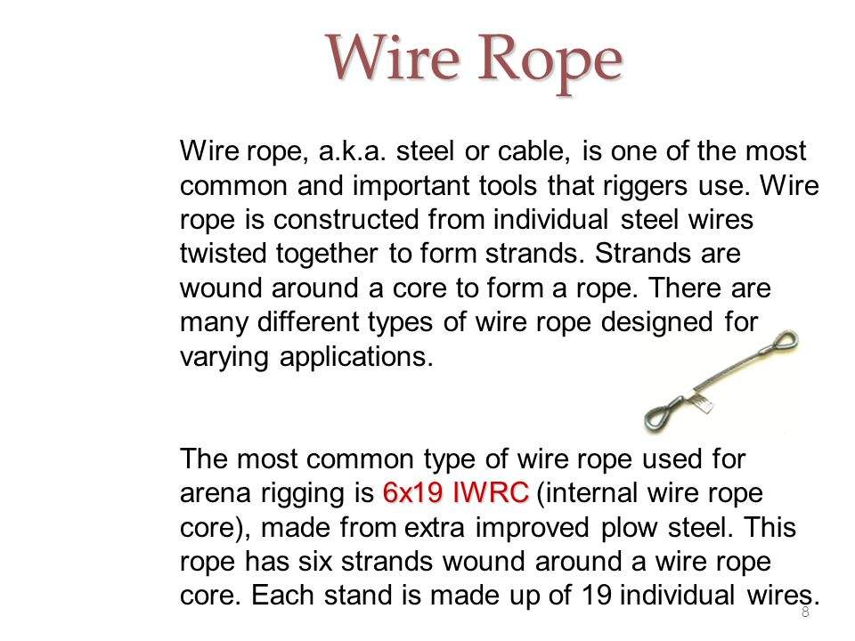 Magnificent Steel Wire Rope Chart Pattern - Wiring Diagram Ideas ...