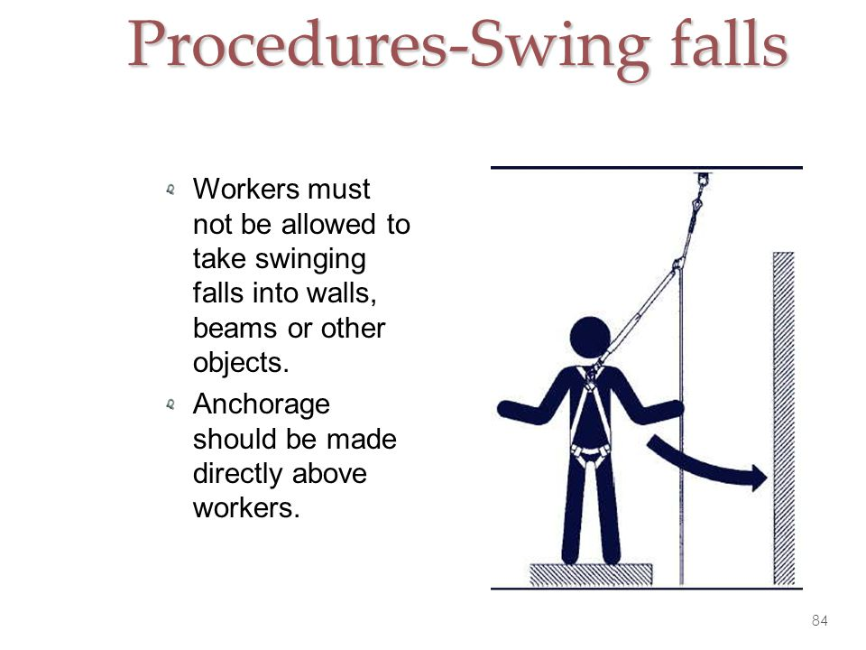 Procedures-Swing falls