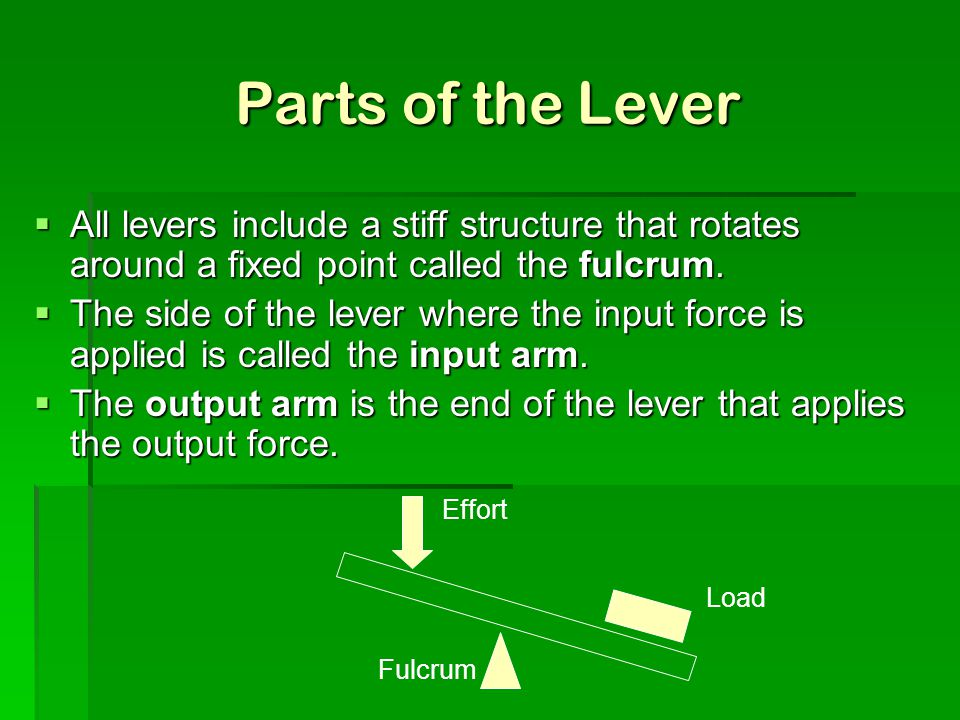 Parts of the Lever All levers include a stiff structure that rotates around a fixed point called the fulcrum.