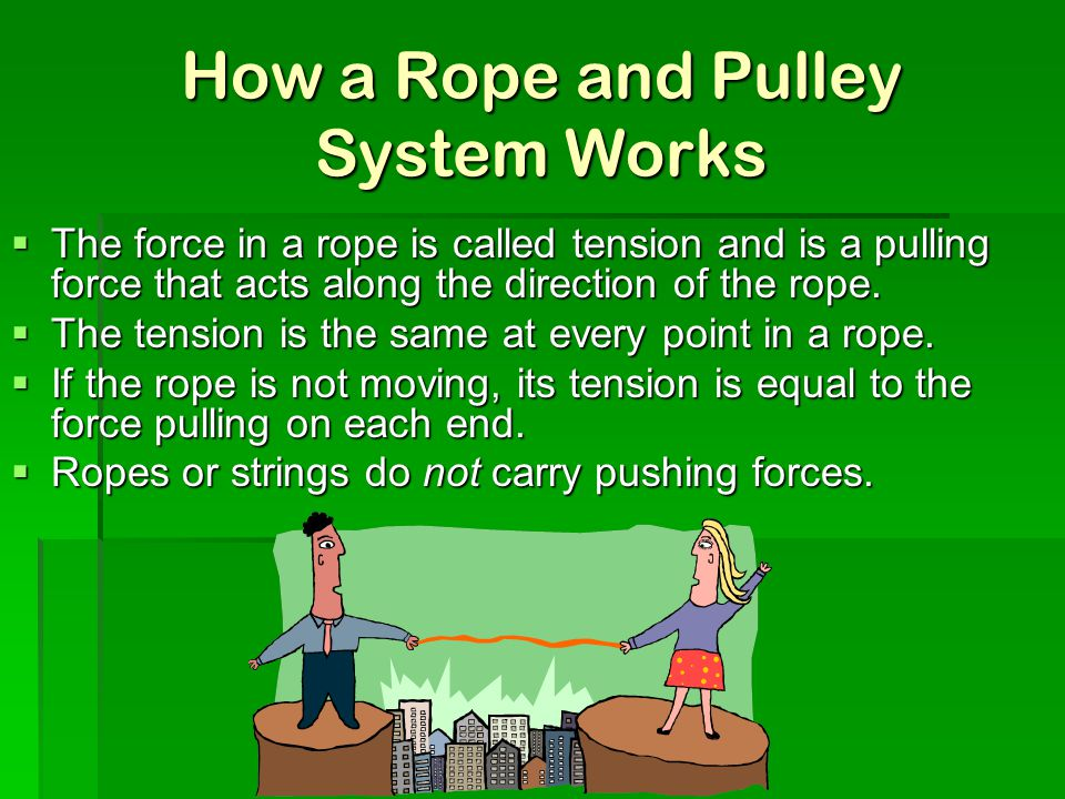 How a Rope and Pulley System Works