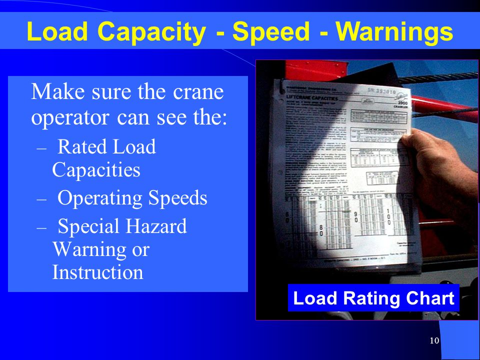 Load Capacity - Speed - Warnings