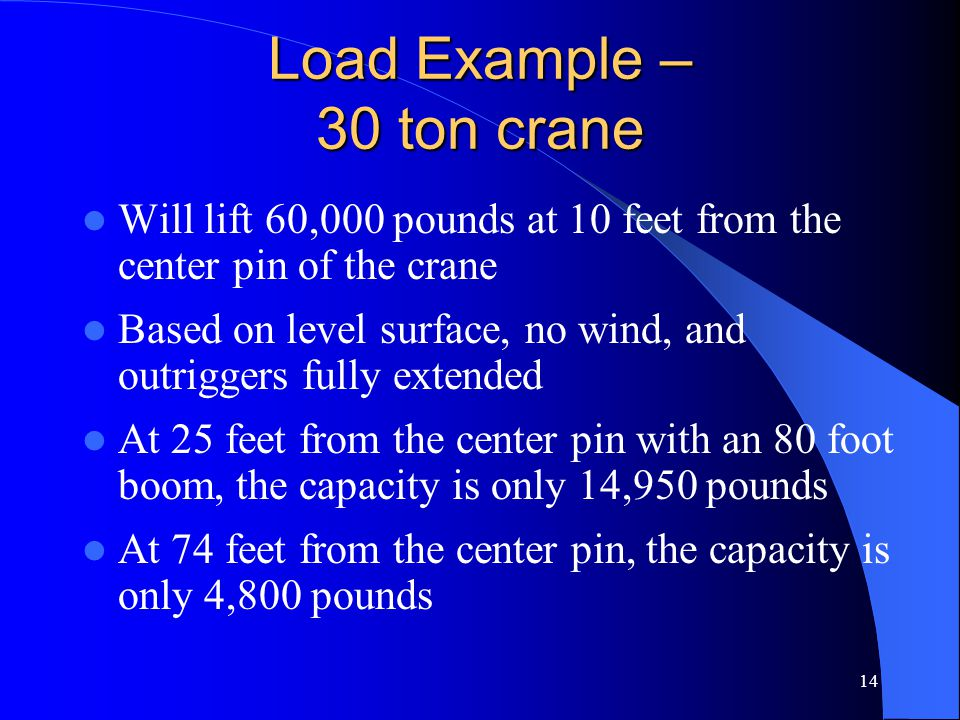 Load Example – 30 ton crane
