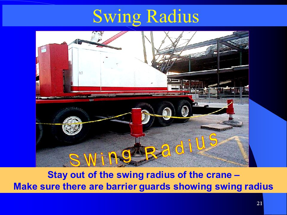 Swing Radius Swing Radius