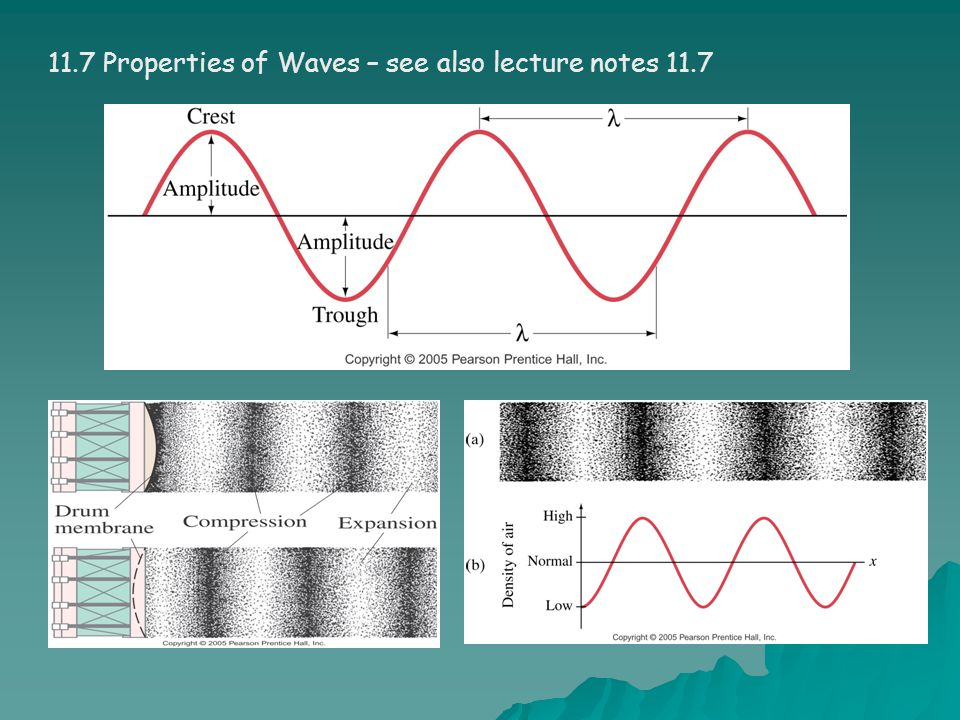 11.7 Properties of Waves – see also lecture notes 11.7