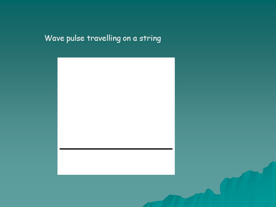Wave pulse travelling on a string