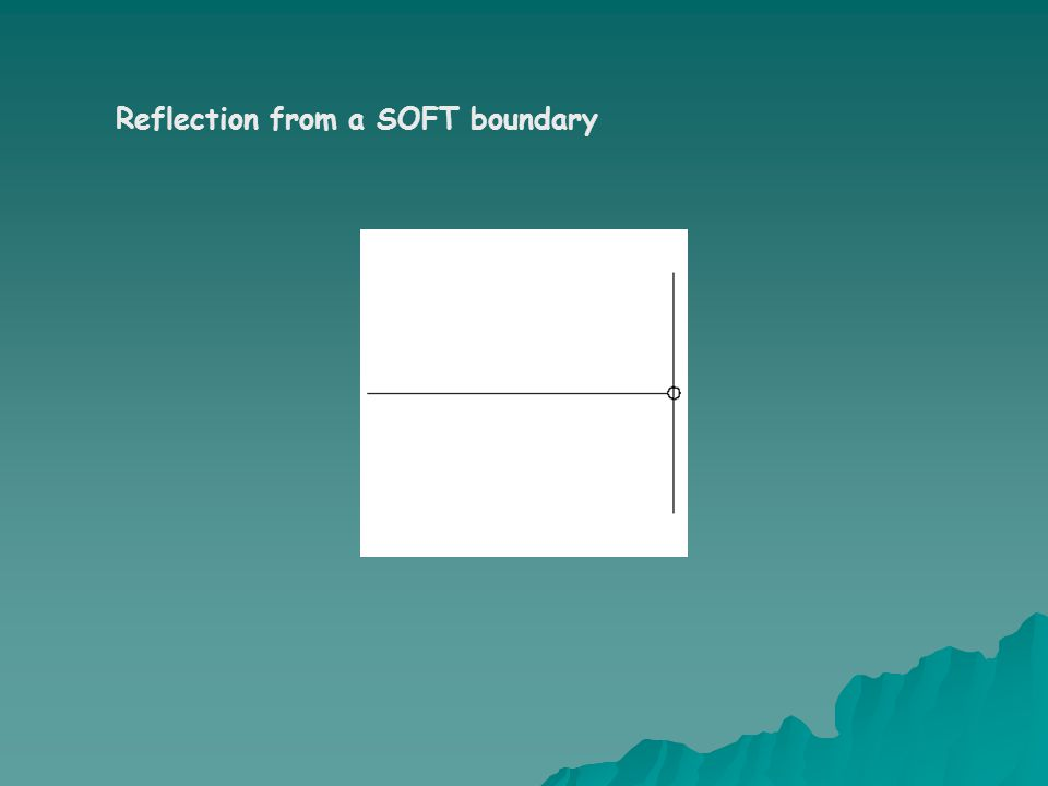 Reflection from a SOFT boundary