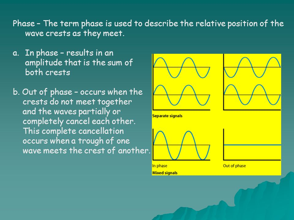 Phase – The term phase is used to describe the relative position of the wave crests as they meet.