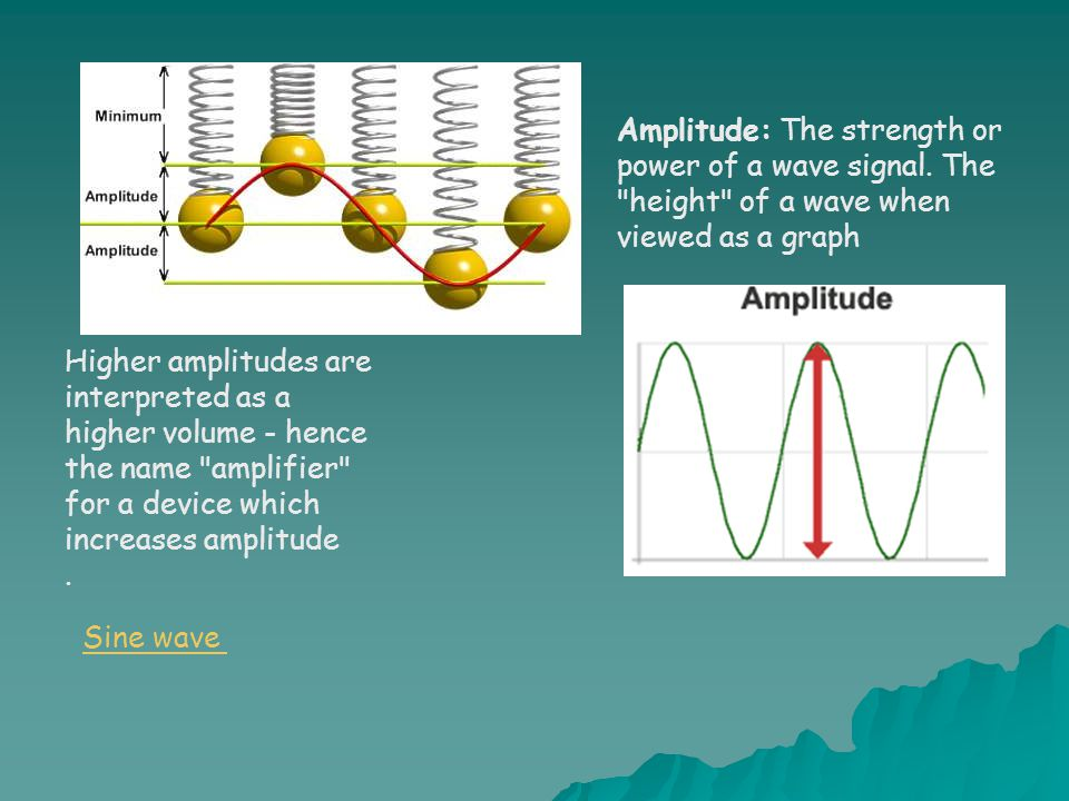 Amplitude: The strength or power of a wave signal