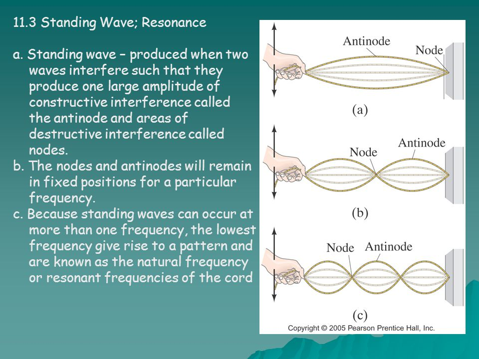 11.3 Standing Wave; Resonance