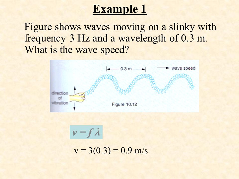 Example 1 Figure shows waves moving on a slinky with frequency 3 Hz and a wavelength of 0.3 m. What is the wave speed