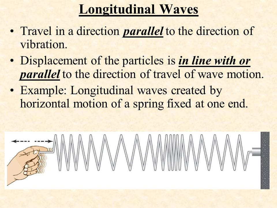 Longitudinal Waves Travel in a direction parallel to the direction of vibration.