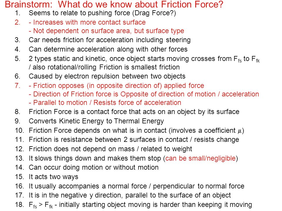 Brainstorm: What do we know about Friction Force