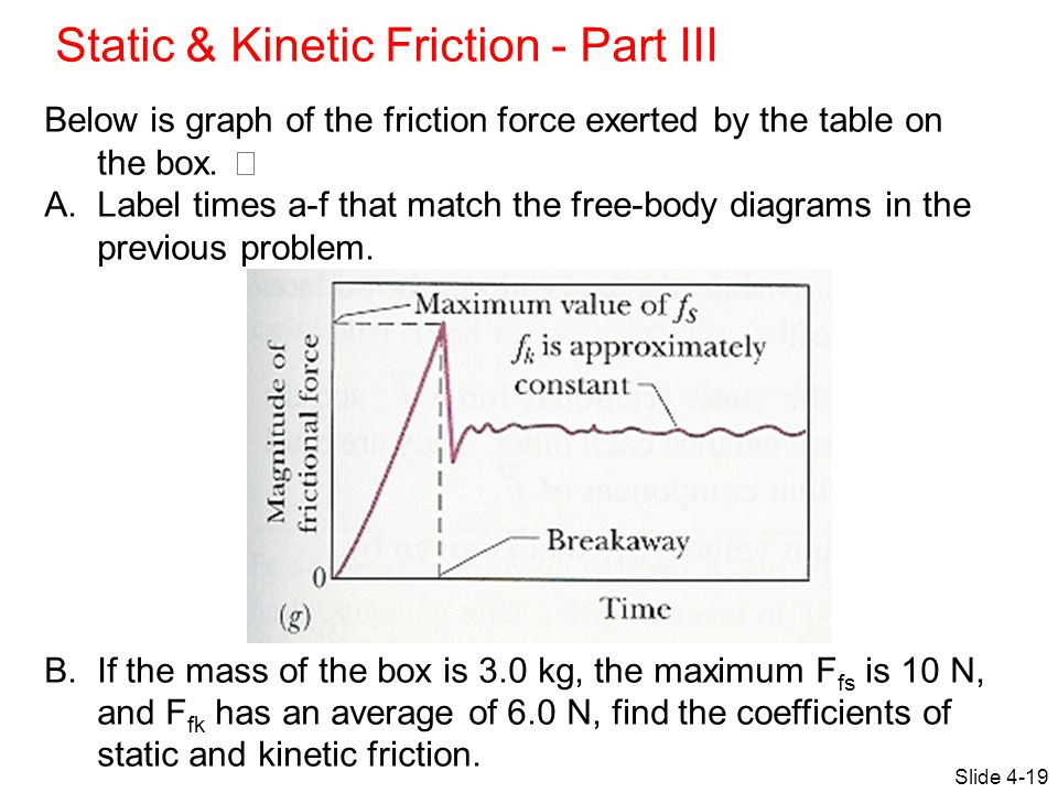 Static & Kinetic Friction - Part III