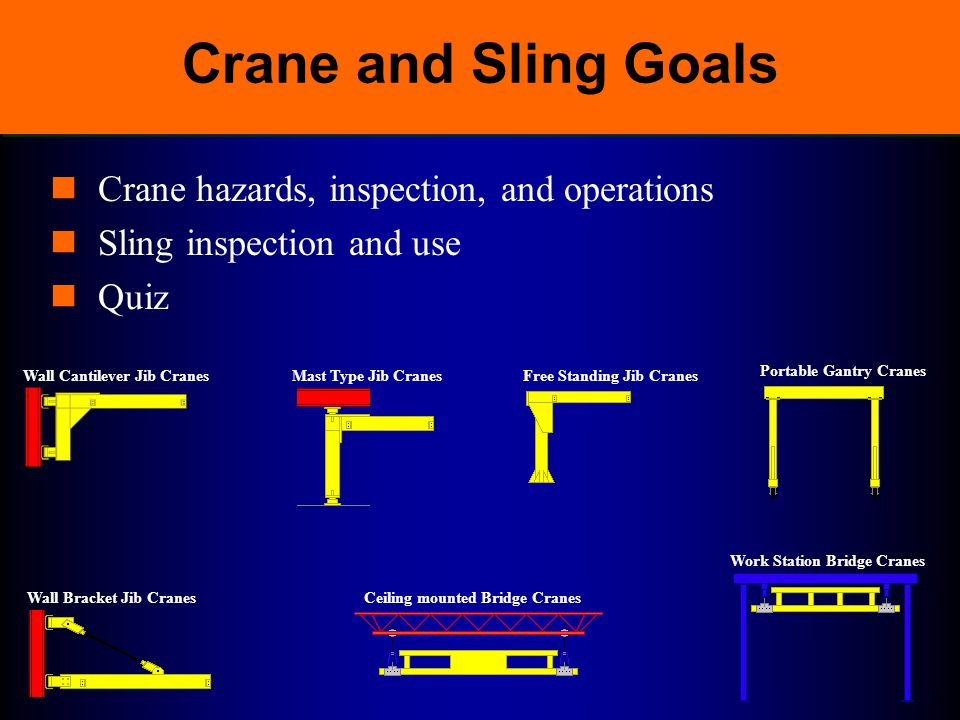 Crane and Sling Goals Crane hazards, inspection, and operations