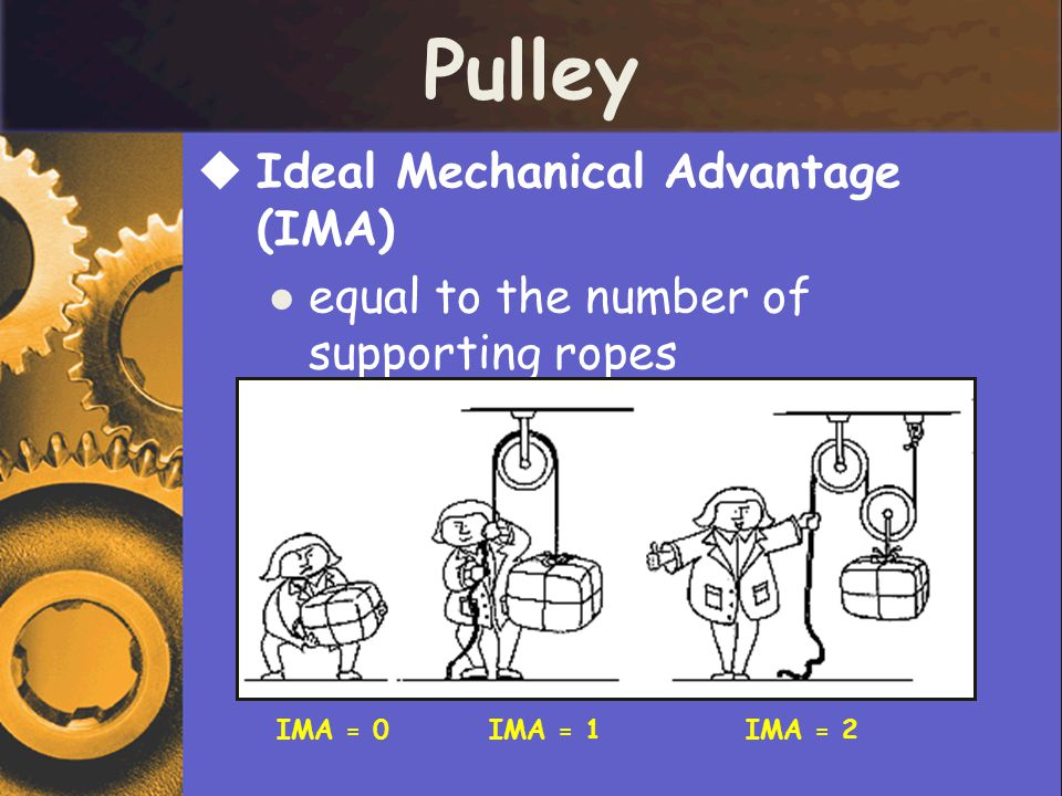 Pulley Ideal Mechanical Advantage (IMA)