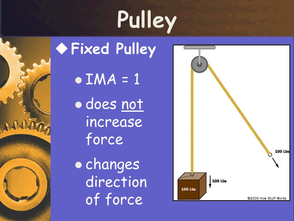 Pulley Fixed Pulley IMA = 1 does not increase force