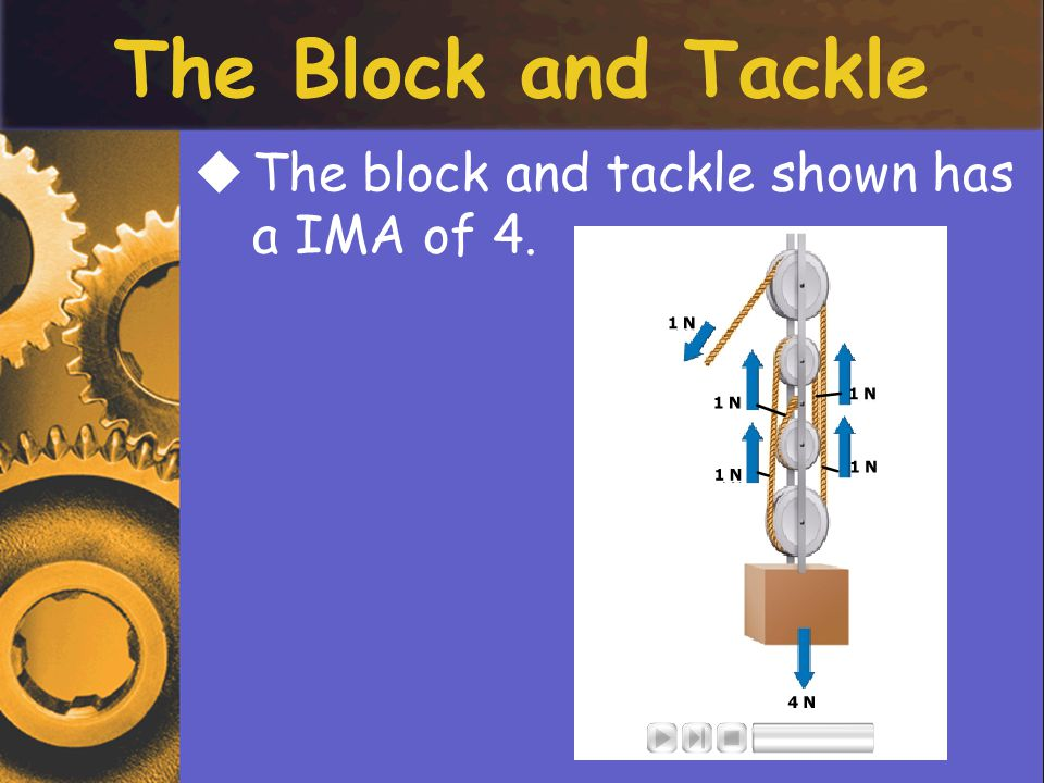 The Block and Tackle The block and tackle shown has a IMA of 4.