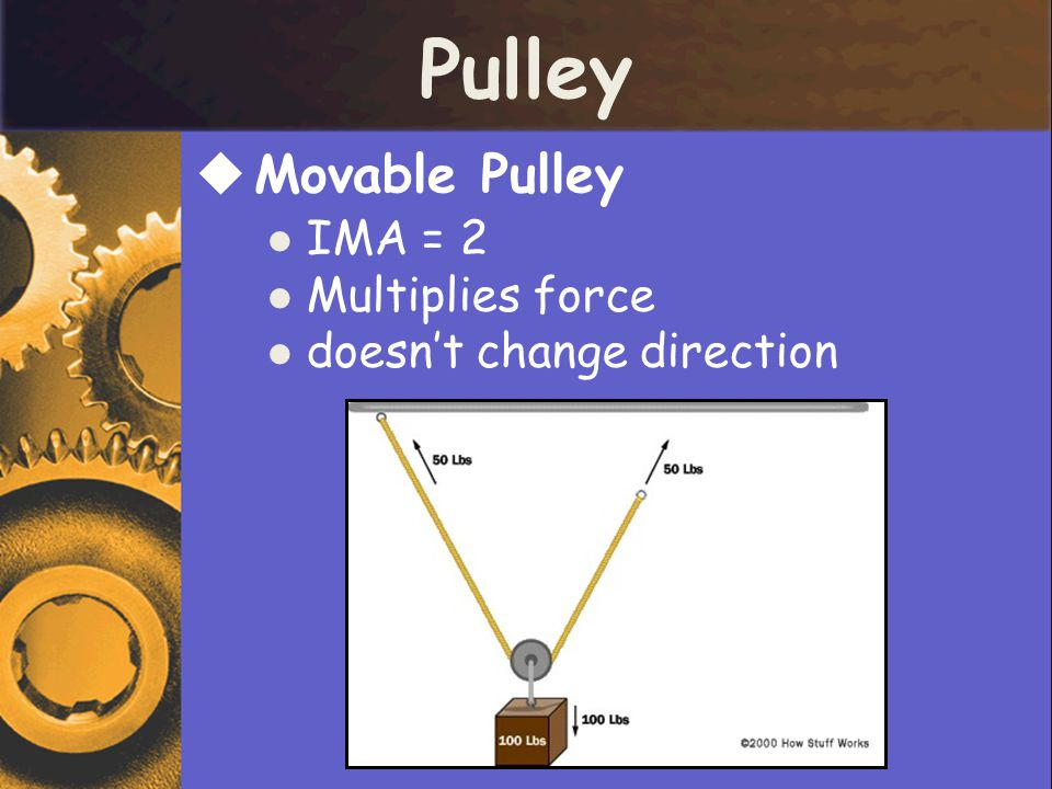 Pulley Movable Pulley IMA = 2 Multiplies force