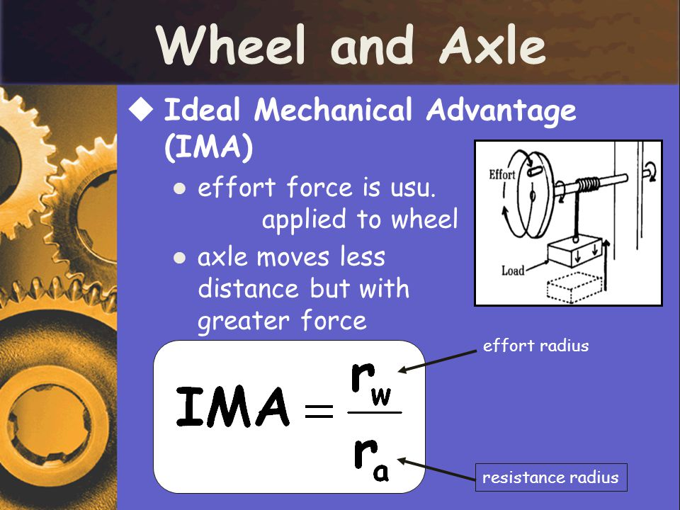 Wheel and Axle Ideal Mechanical Advantage (IMA)