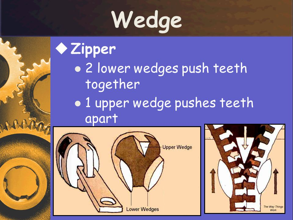Wedge Zipper 2 lower wedges push teeth together