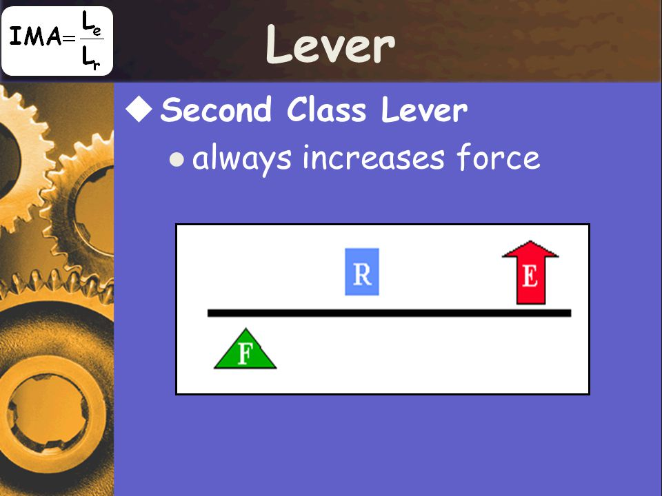 Lever Second Class Lever always increases force