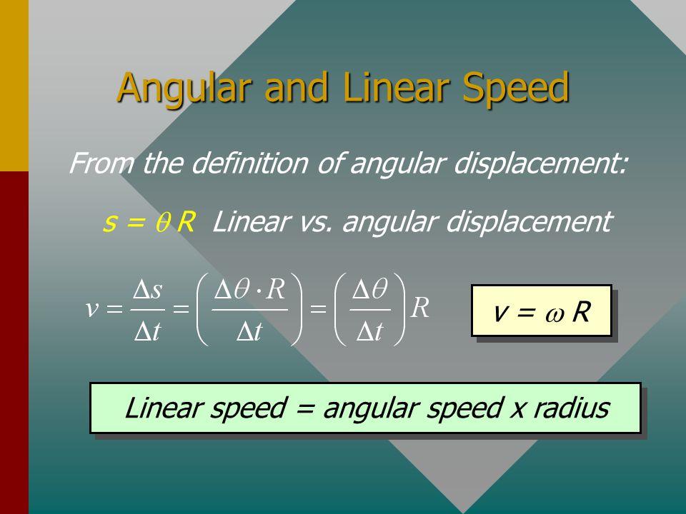 Angular and Linear Speed