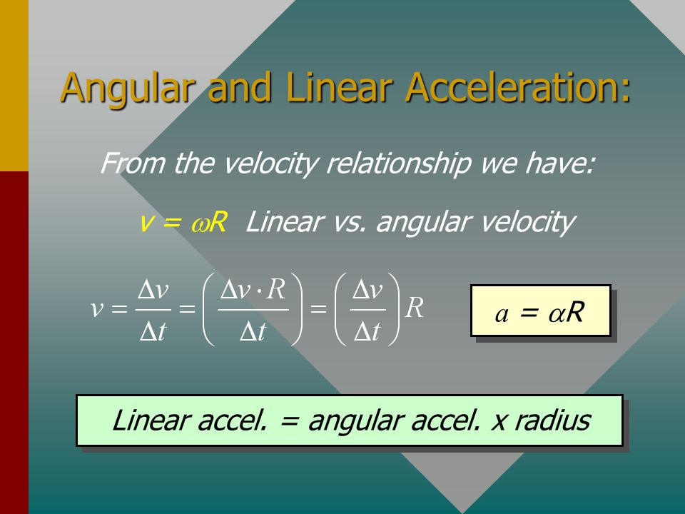 Angular and Linear Acceleration: