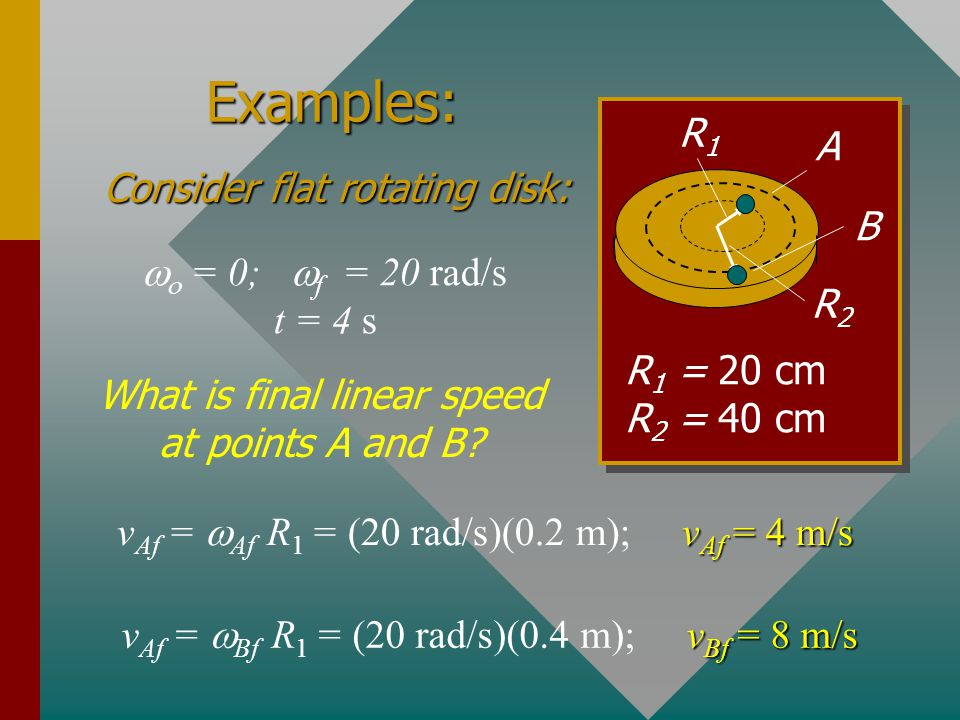 Examples: R1 A Consider flat rotating disk: B