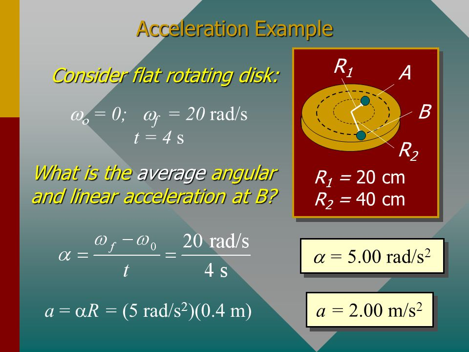 Acceleration Example R1 A Consider flat rotating disk: B