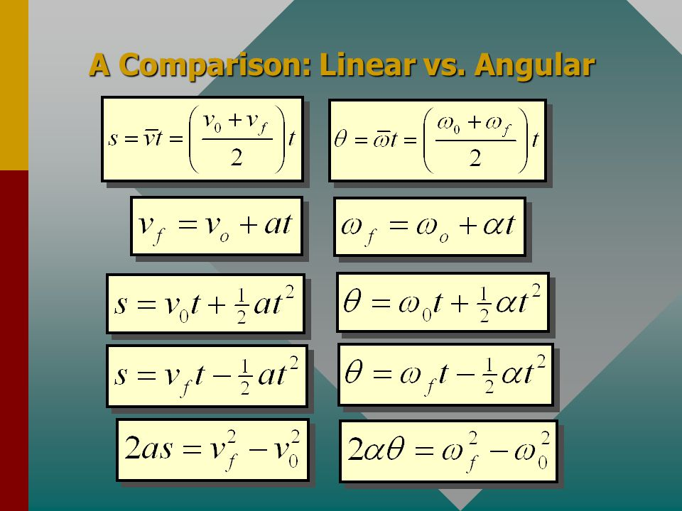 A Comparison: Linear vs. Angular
