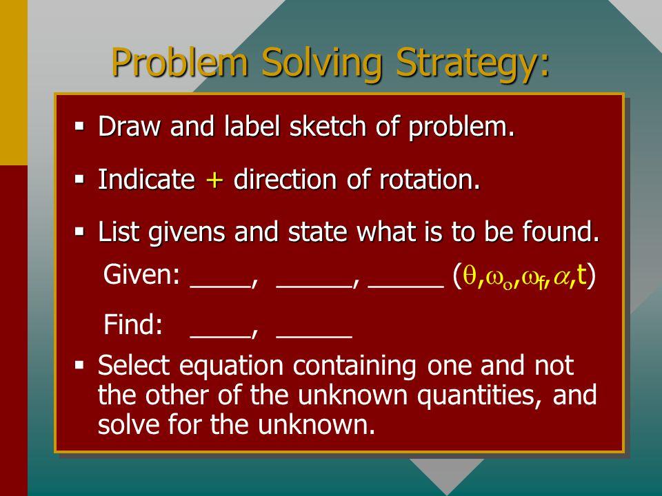 Problem Solving Strategy: