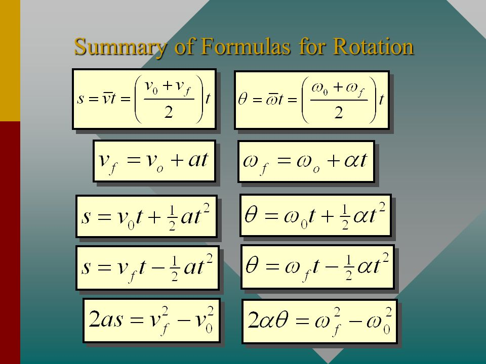 Summary of Formulas for Rotation