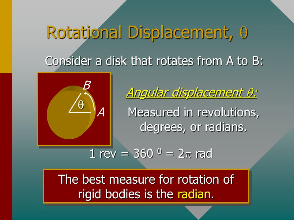 Rotational Displacement, 
