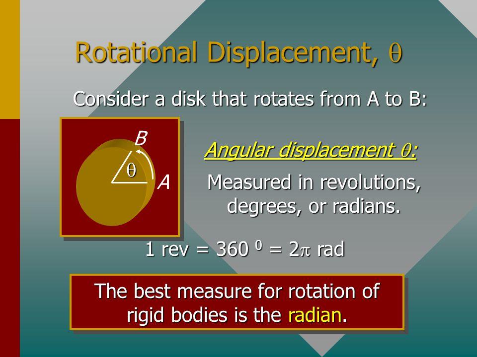 Rotational Displacement, 