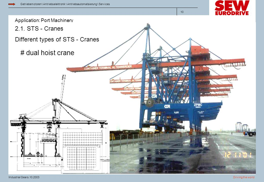 2.1. STS - Cranes Different types of STS - Cranes # dual hoist crane