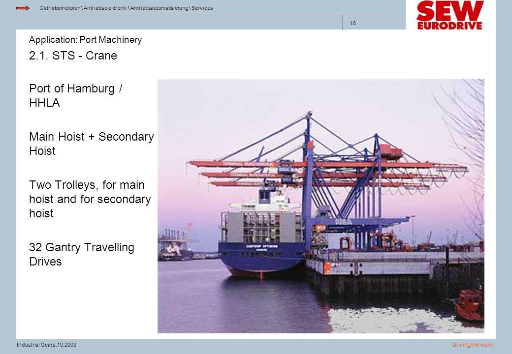 2.1. STS - Crane Port of Hamburg / HHLA. Main Hoist + Secondary Hoist. Two Trolleys, for main hoist and for secondary hoist.