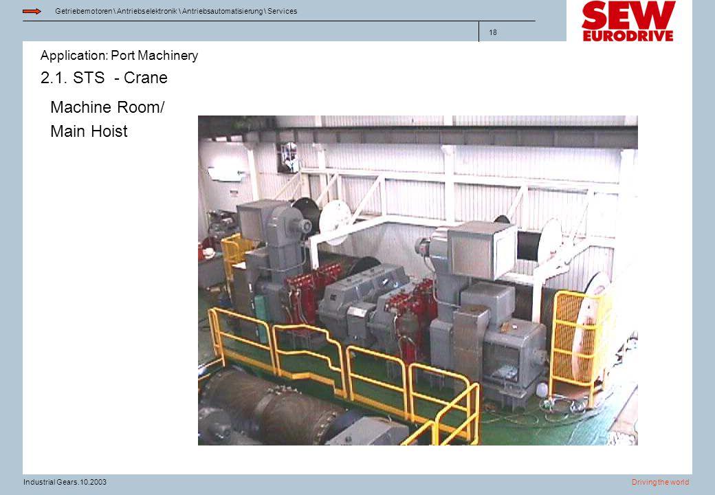 2.1. STS - Crane Machine Room/ Main Hoist