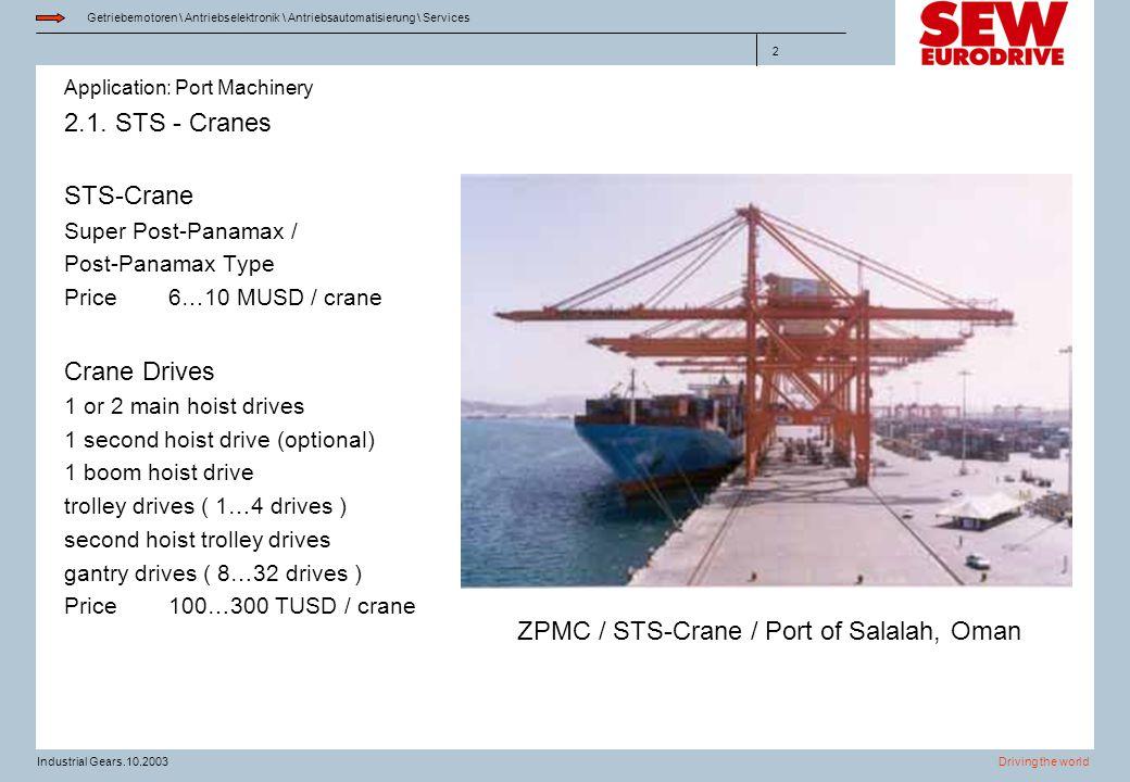 ZPMC / STS-Crane / Port of Salalah, Oman