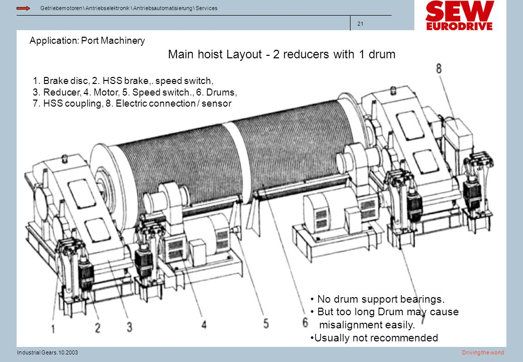 Main hoist Layout - 2 reducers with 1 drum