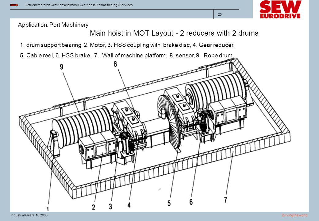 Main hoist in MOT Layout - 2 reducers with 2 drums