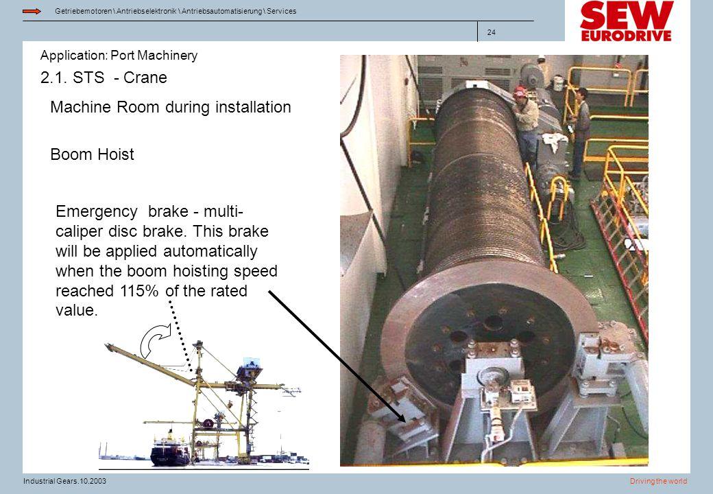 2.1. STS - Crane Machine Room during installation. Boom Hoist.