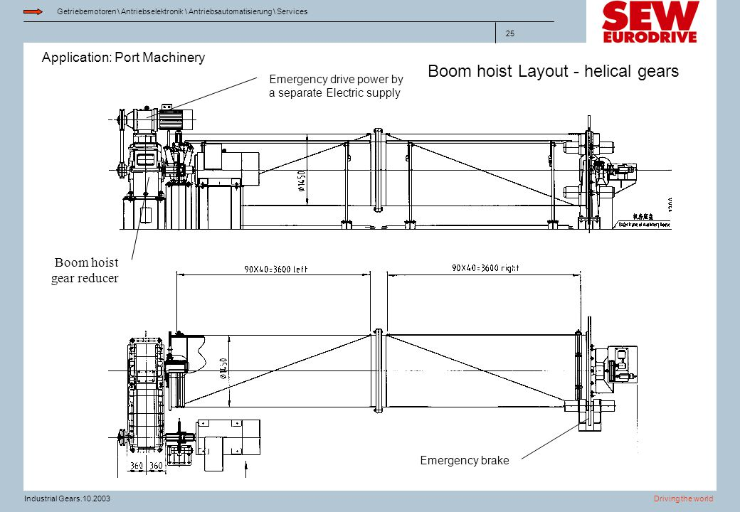 Boom hoist Layout - helical gears