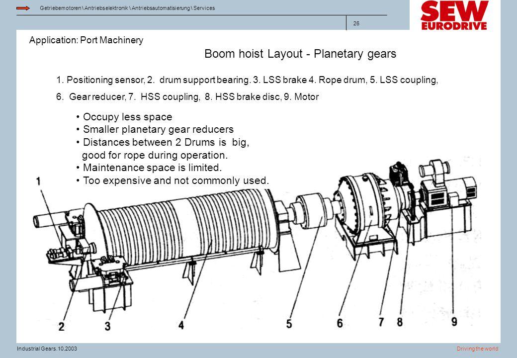Boom hoist Layout - Planetary gears
